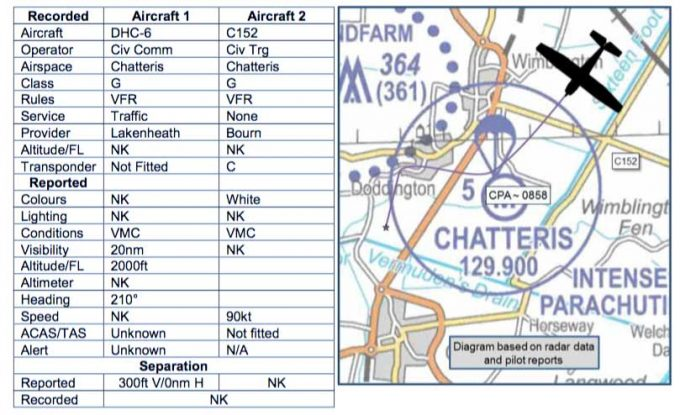 Chatteris airprox
