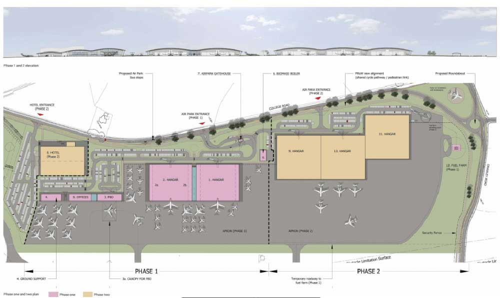 Cranfield airport masterplan