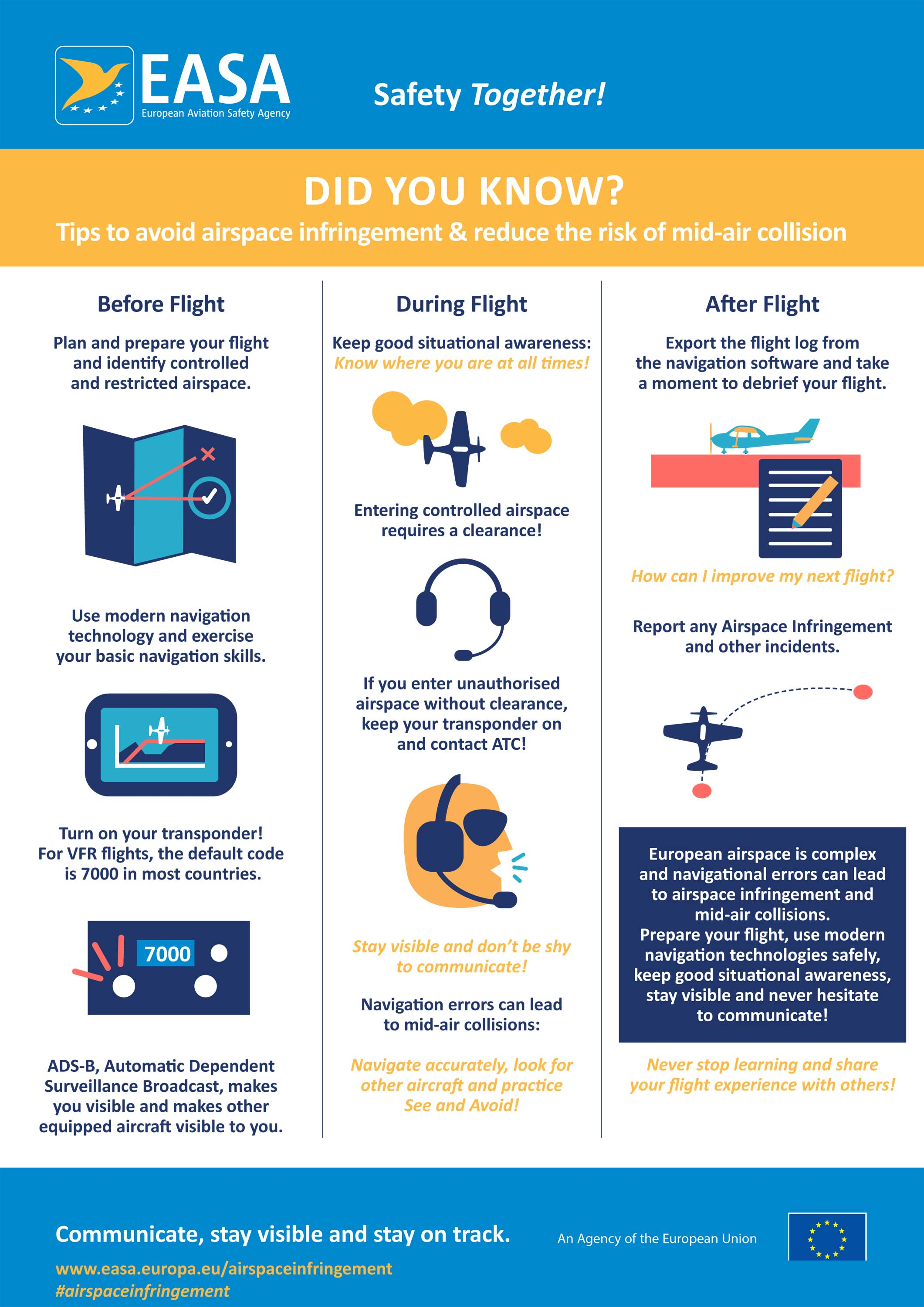 EASA avoiding sirspace infringements infographic