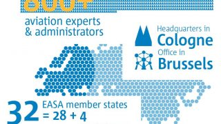 EASA infographic