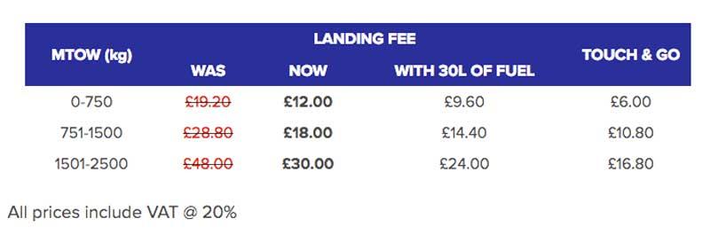 Blackbushe landing fees