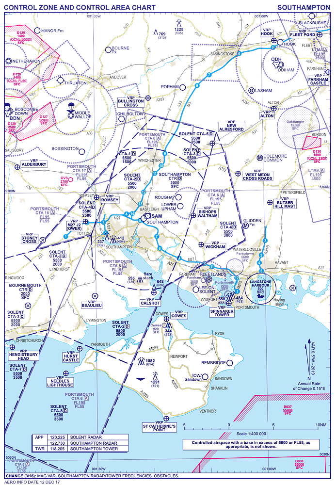 Solent airspace