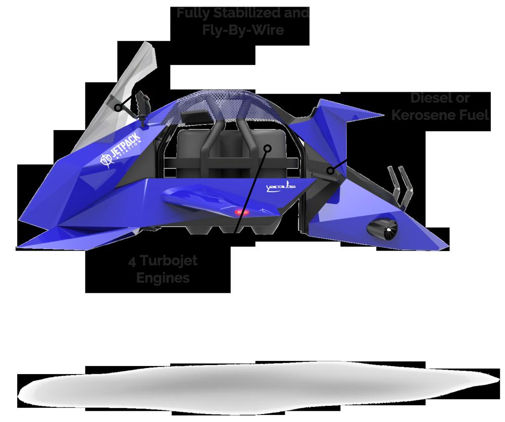 JetPack Speeder