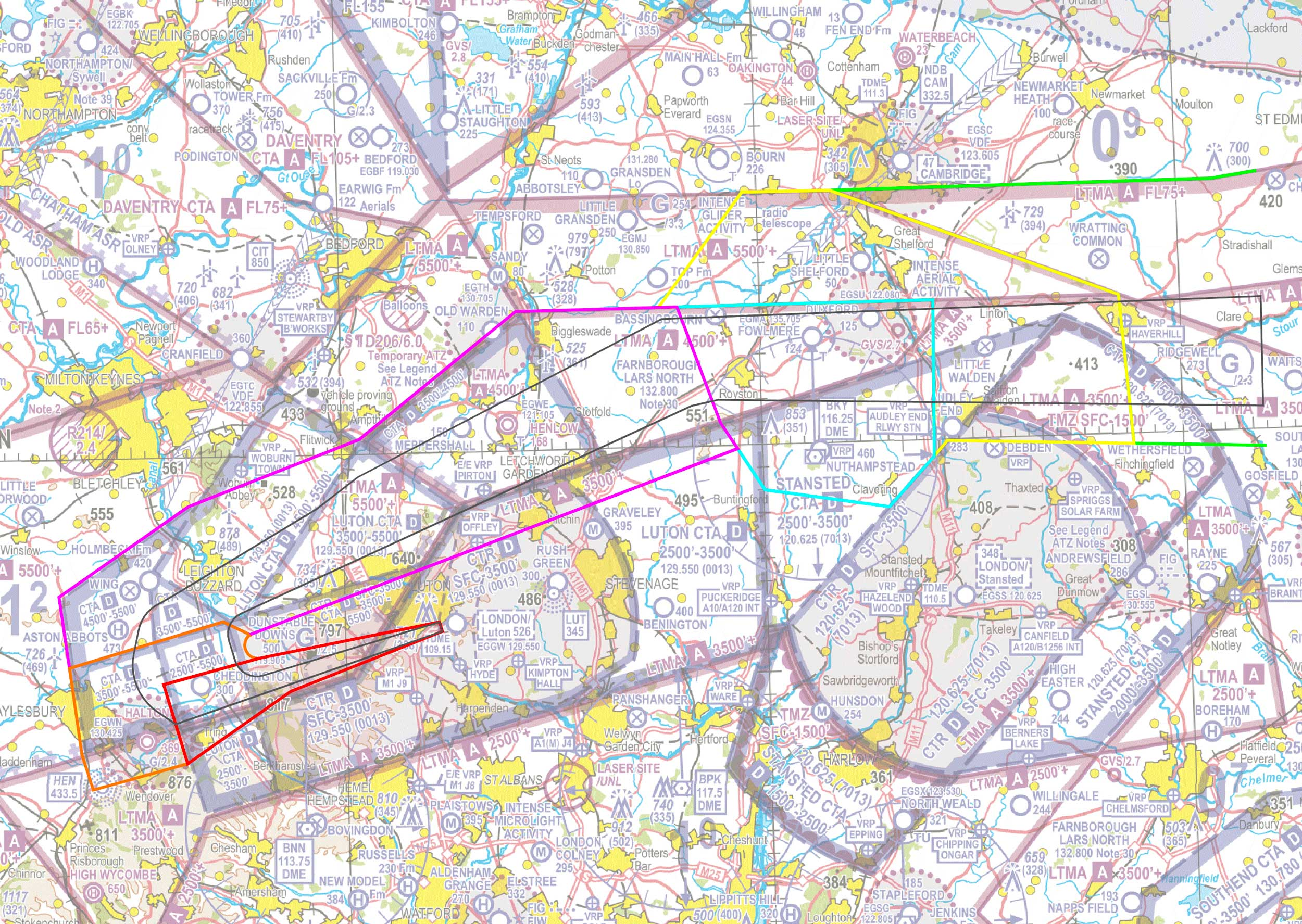 Luton airspace