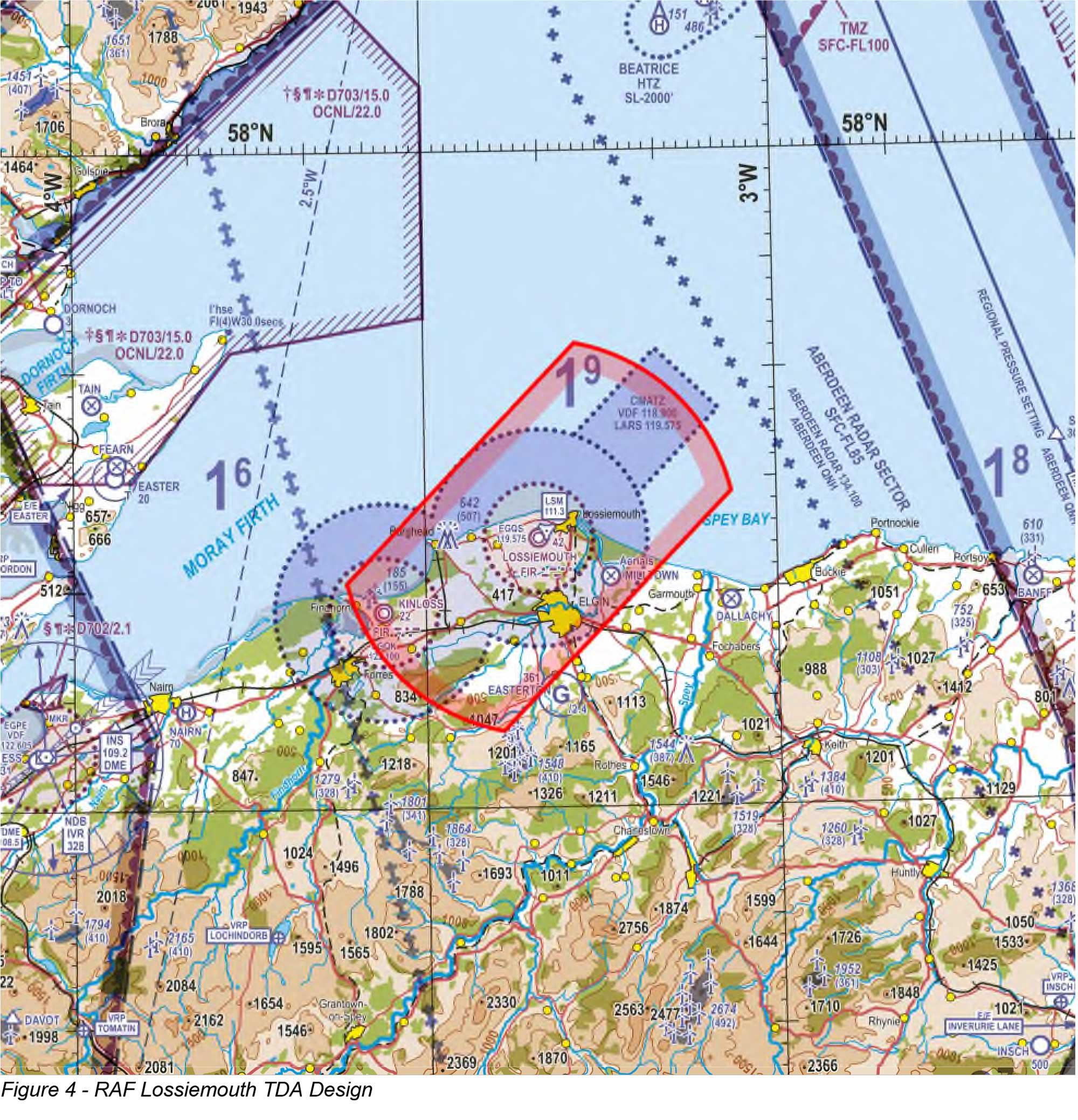 RAF Lossiemouth TDA