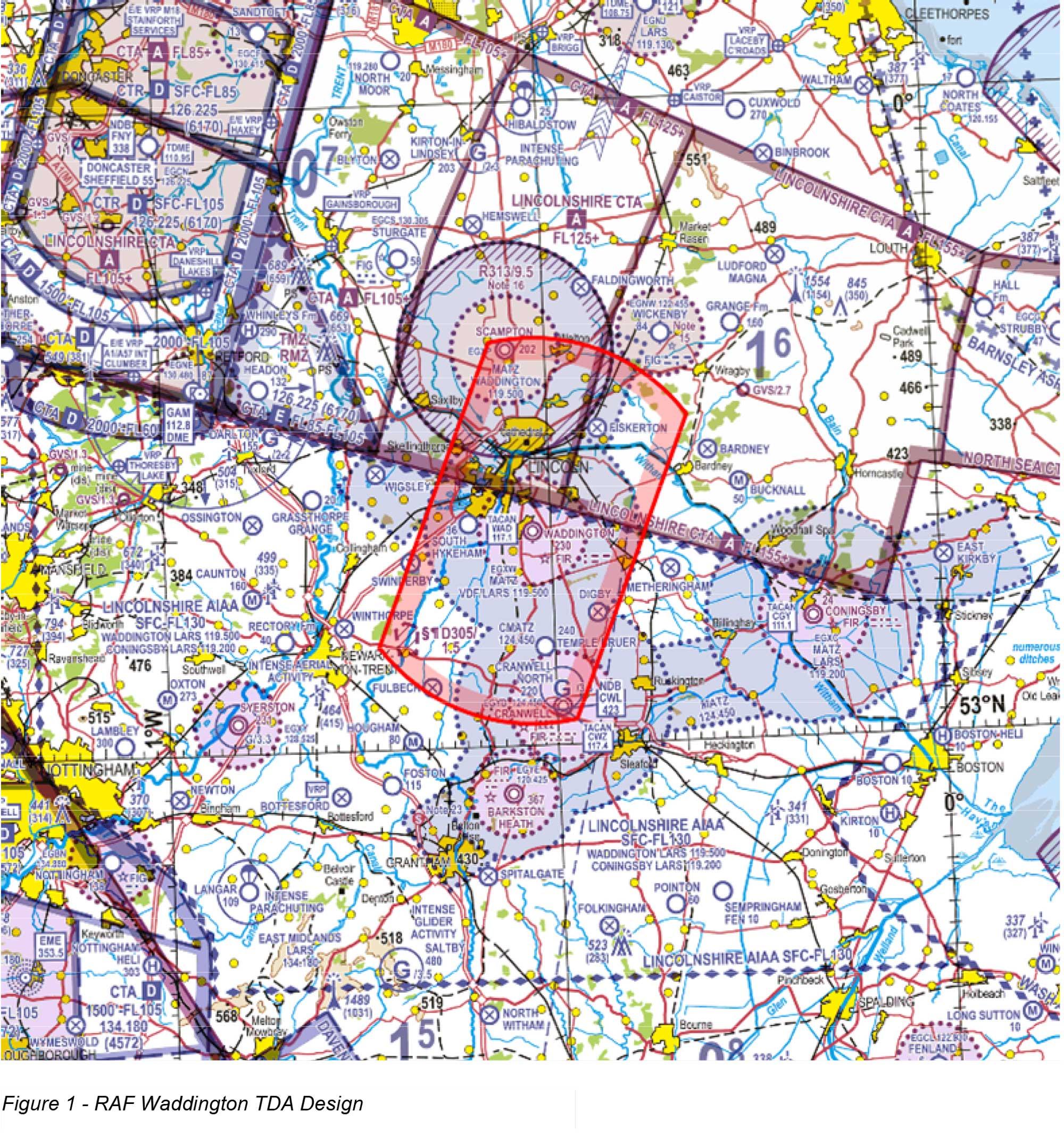 RAF Waddington TDA